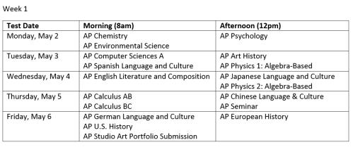 Week 1 2016 AP Exams