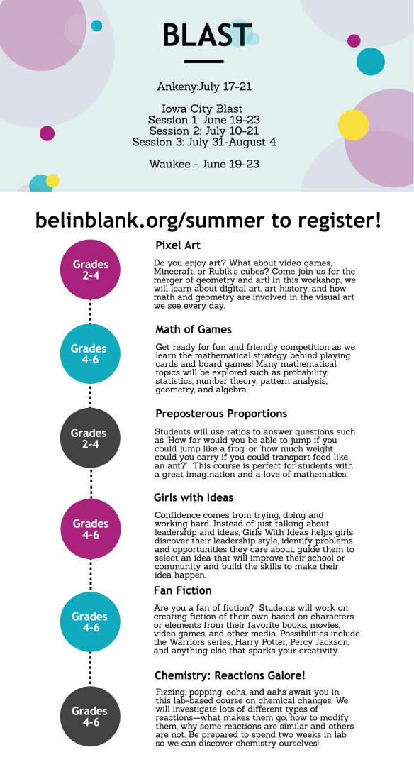 Come Join Us This Summer For Blast! | belinblank