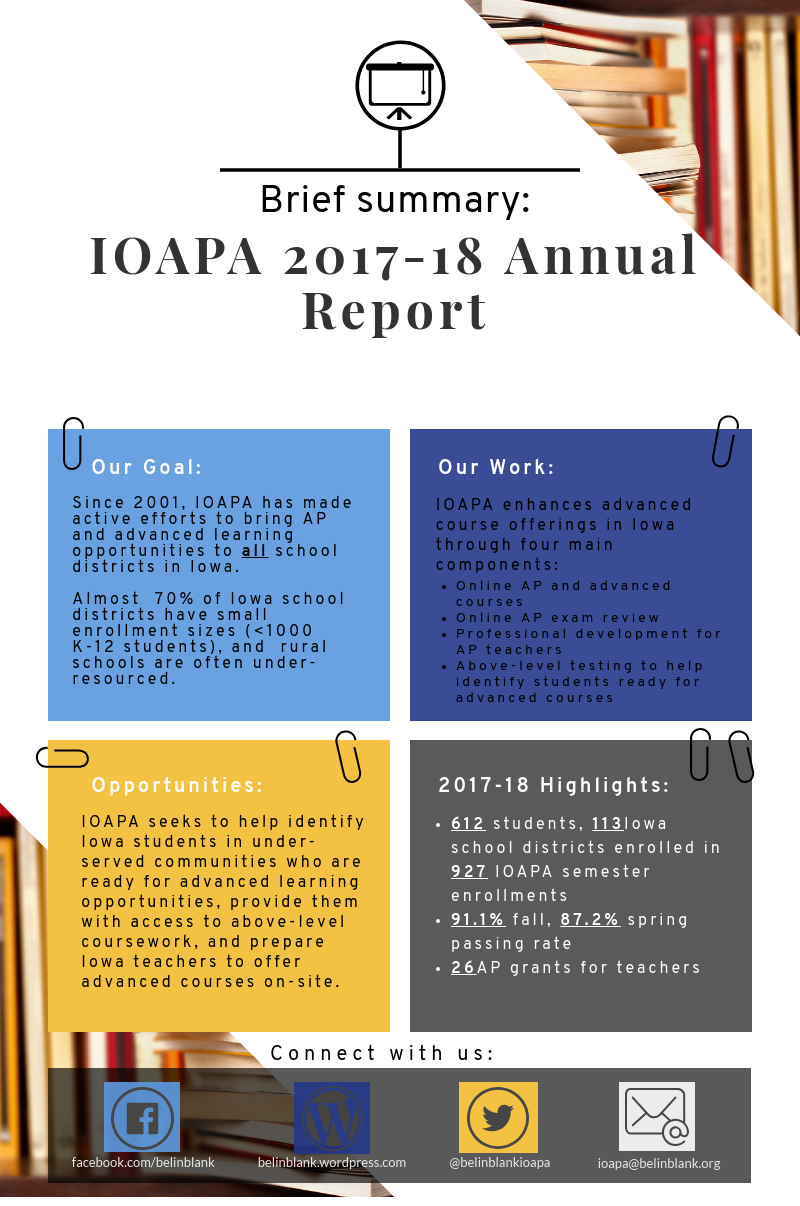 2018 Annual Report Infographic